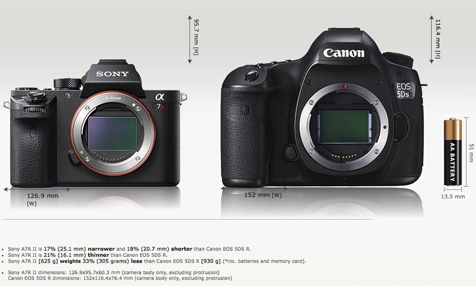 sony-a7rm2-size-canon-5dsr